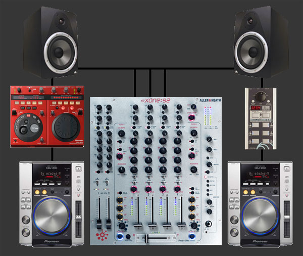similiar dj system setup keywords dj system setup diagram